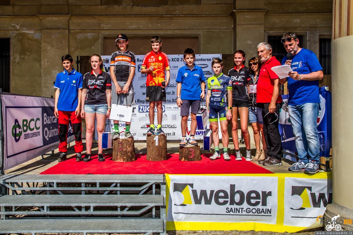 Campionato Regionale XC - XC del Santo - Santorso